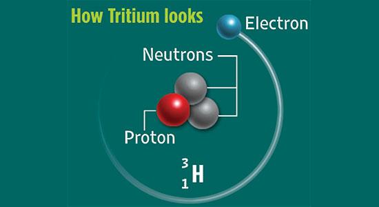 Poem Tritium A Bonus Poem From The Periodic Table Of Poetry