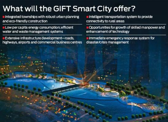 Gift smart city new concept in planning the constant migration to cities has put energy transportation and housing resources under strain little doubt that the increasing migration of negle Images